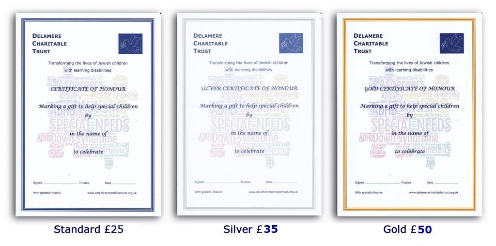 Certificate Options
